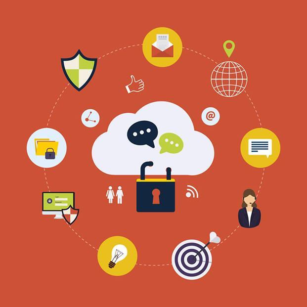 浅析数据加密技术与安全电子交易